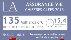 assurance vie 2